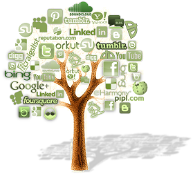 Word map of social media in a tree